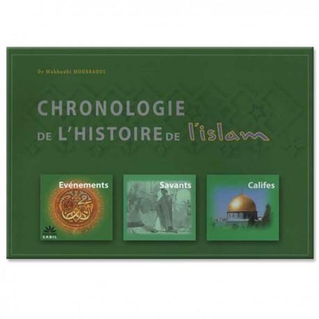 buy théologie 2008